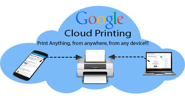 google-cloud-printing